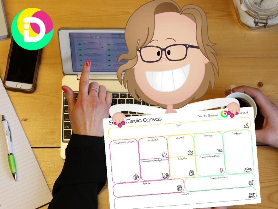 Social Media Canvas: een Social Media Plan op 1 A4