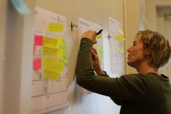 Training Social Media Plan op één vel papier