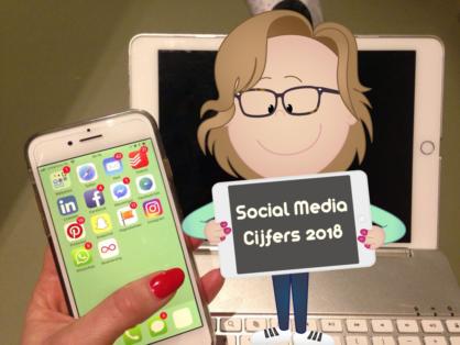 Social Media gebruik Nederland 2018